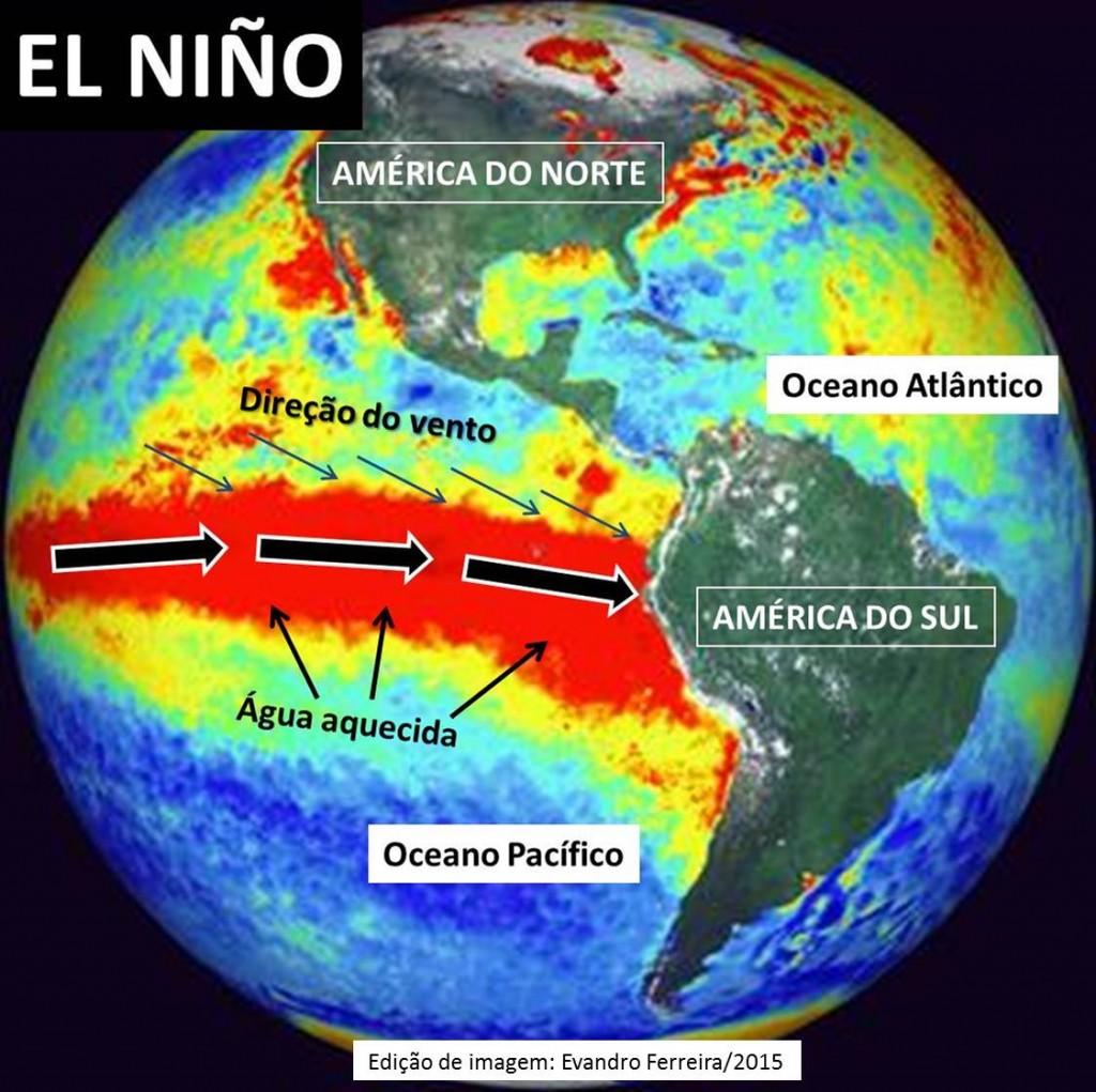 El Nino EF